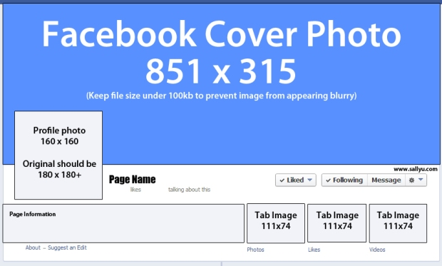 Facebook Cover, Profile & Tab Image Dimensions Template