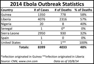 Ebola-Chart2